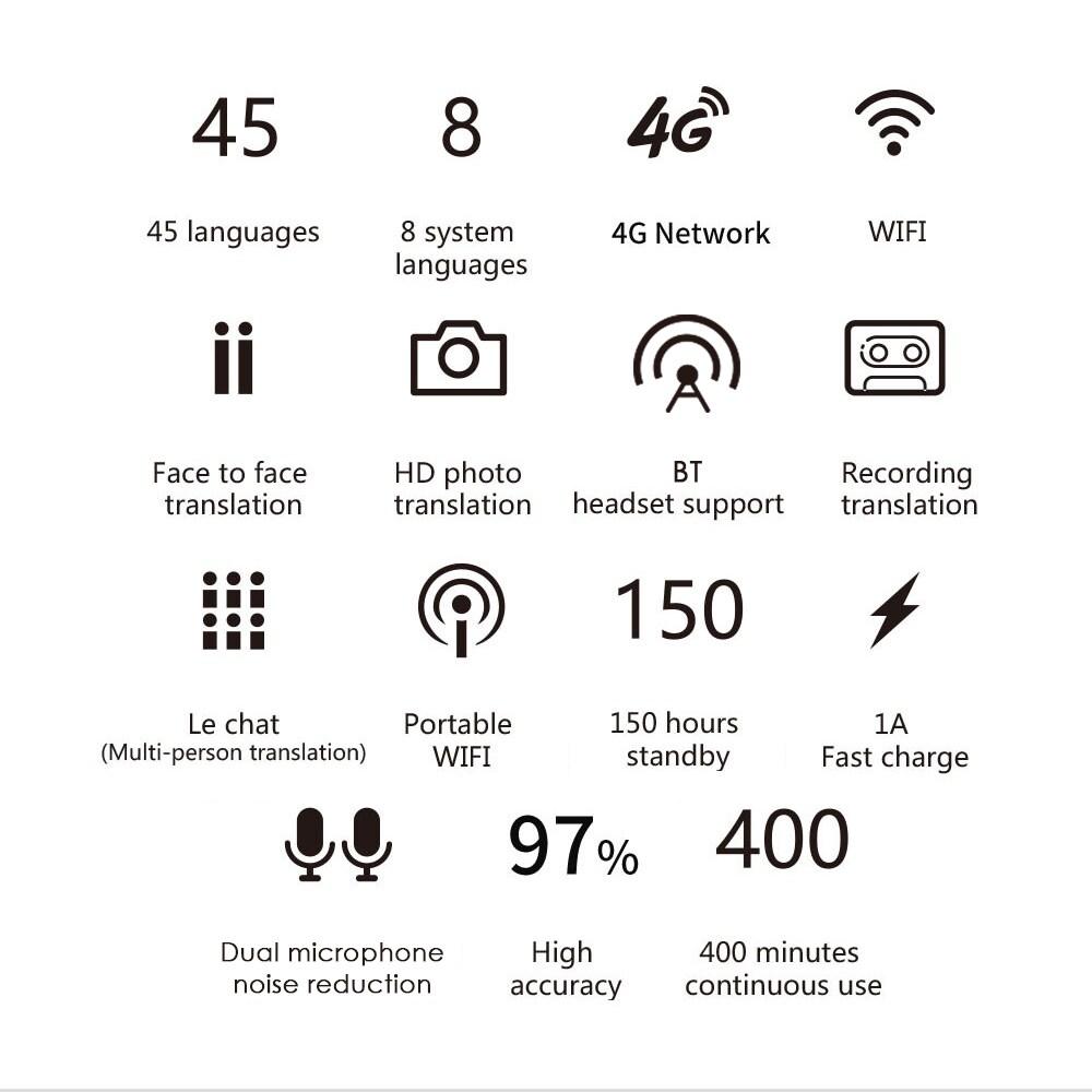 Boeleo W1 Voice Translator Smart Business Travel AI Translation Machine - 2.8 Inch Screen Languages (Blue) - 6