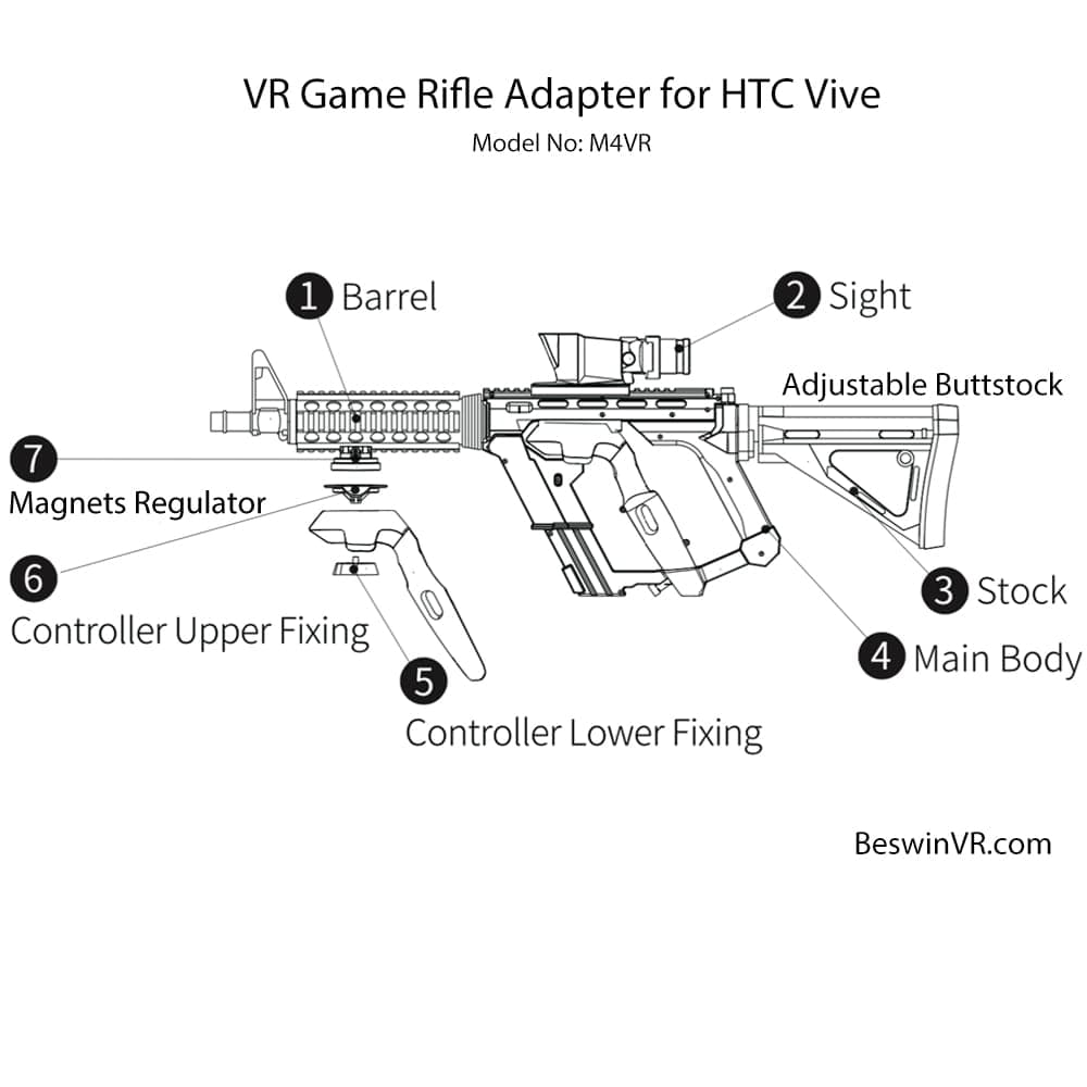 M4 Replika Pistolet Haptyczny do HTC Vive - 3