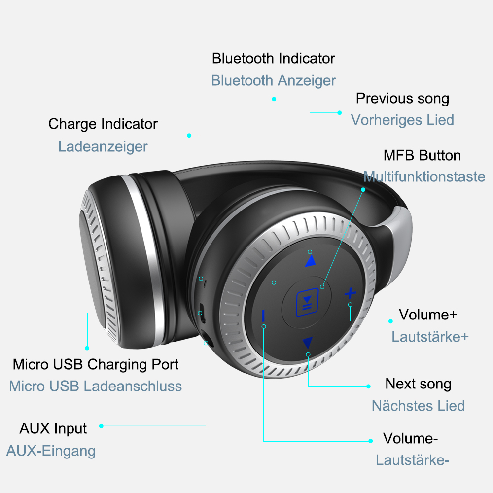 ZEALOT B20 Bluetooth Headset with HD Sound Bass Stereo Over Ear Wireless Headphone with Mic for Smartphones Black N/A - 10