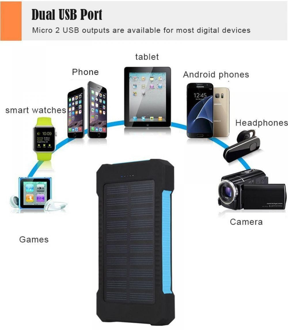 Waterproof Solar Charger Powerbank with LED Light - Blue - 4