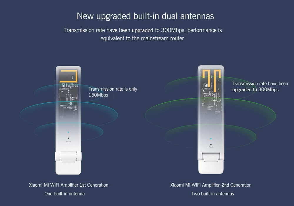 Xiaomi WiFi 300M Amplifier 2 - Built-In Dual Antennas, 300Mbps, Supports 16 Devices At Onc - 9