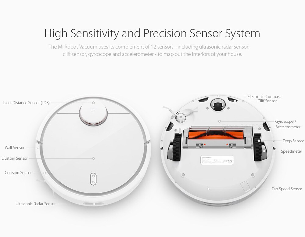 Xiaomi MIJIA 1C Robot Vacuum Cleaner for Home with Cleaning Tools - 12
