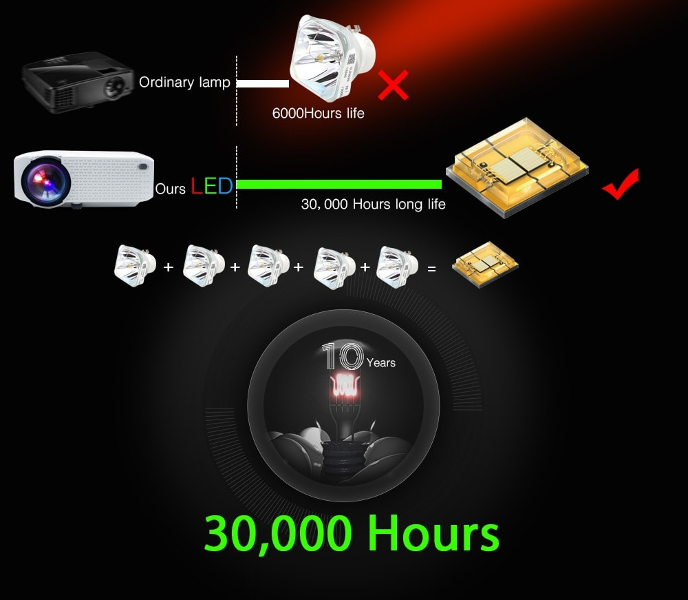 BYINTEK Mini Projector C520 T6 with Portable LED Proyector for Cell Phone / 1080P / 3D / 4K - 8