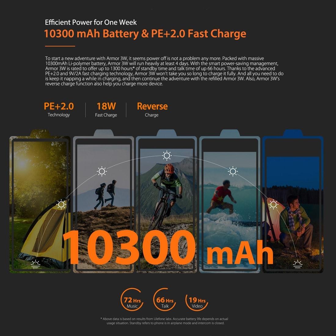 Ulefone Armor 3W Rugged Phone Dual 4G 6GB+64GB (Black) - 7