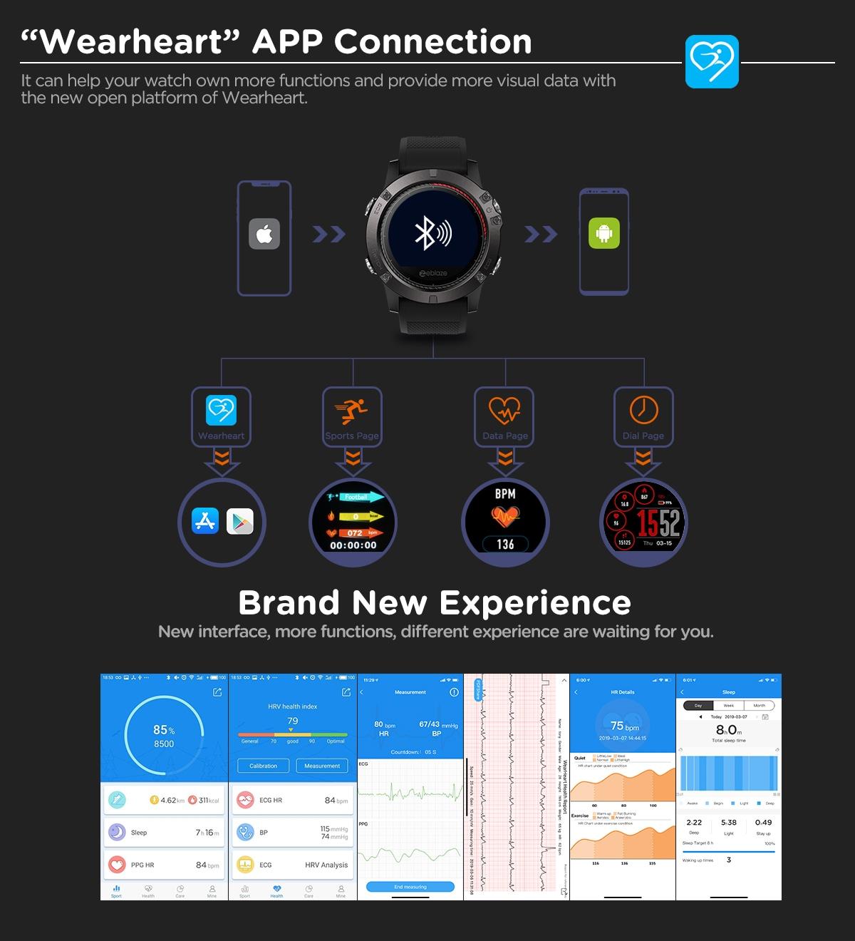 Zeblaze VIBE3 ECG Smart Watch Men Sport Waterproof Electrocardiogram Sleep Monitoring Fitness Tracker Blue CHINA - 8