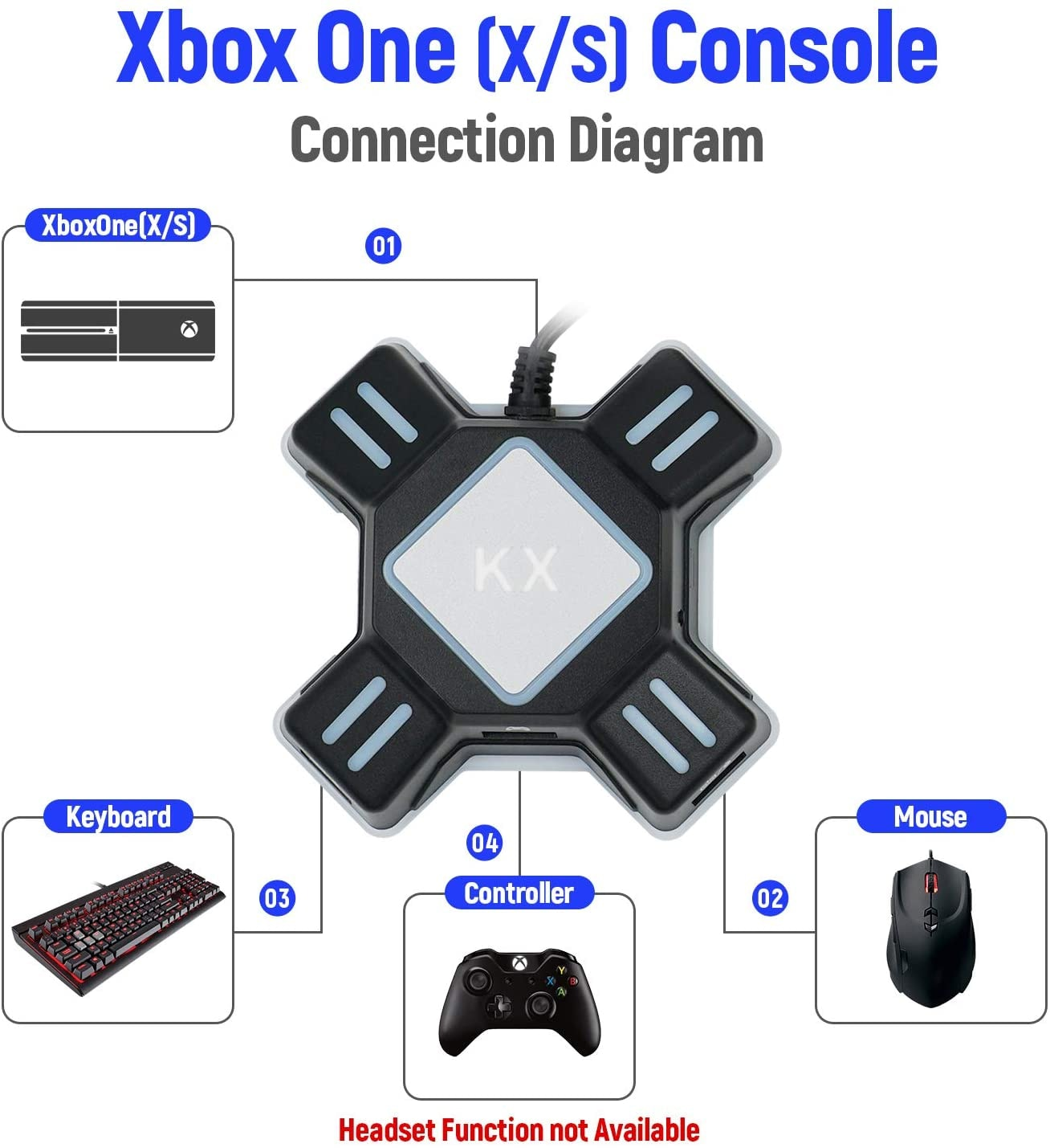 KX USB Game Controllers Adapter Video Game Keyboard & Mouse Converter for Nintend Switch for Xbox One X for PS4/ for PS3 Gaming - 3