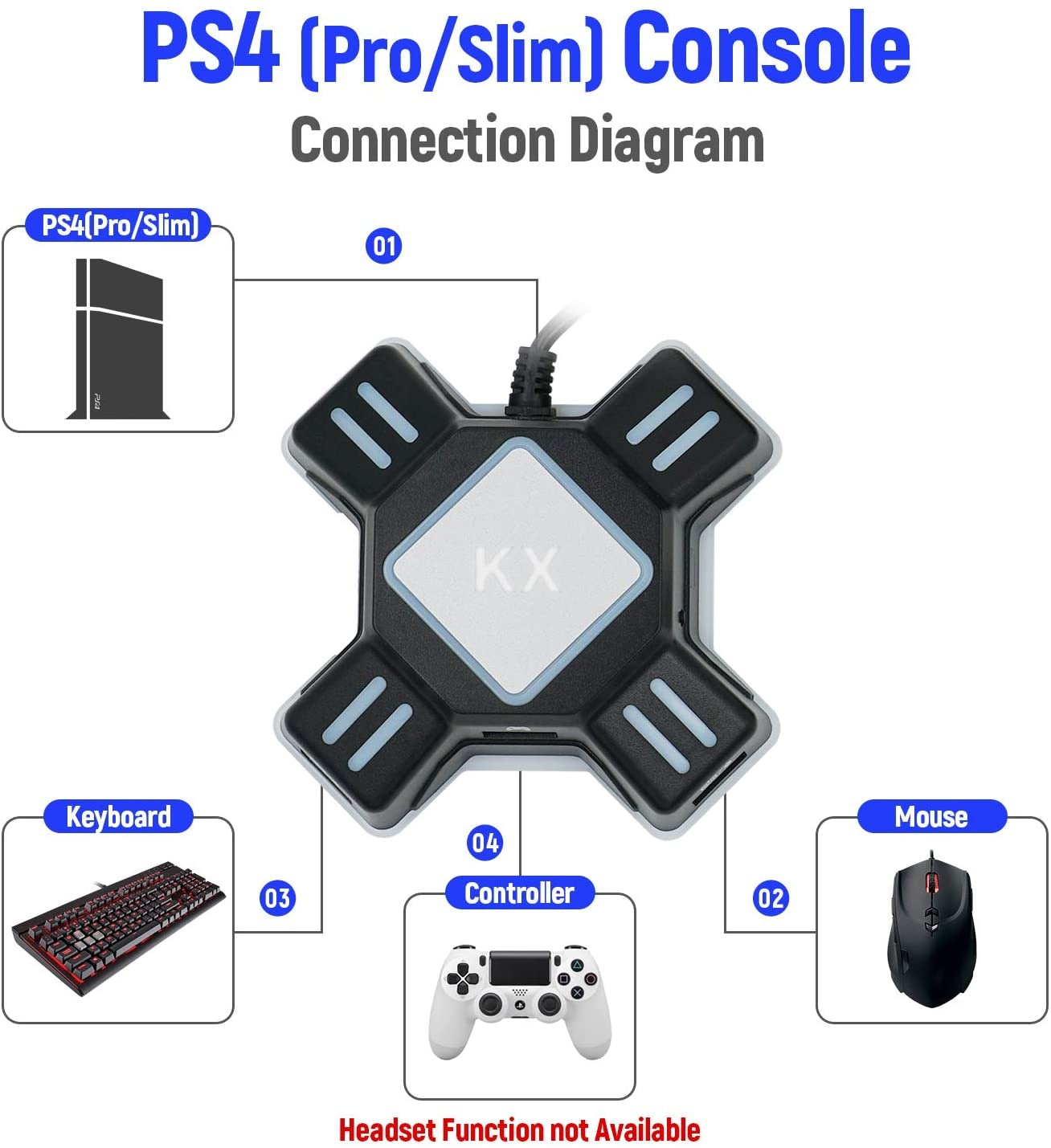 KX USB Game Controllers Adapter Video Game Keyboard & Mouse Converter for Nintend Switch for Xbox One X for PS4/ for PS3 Gaming - 5