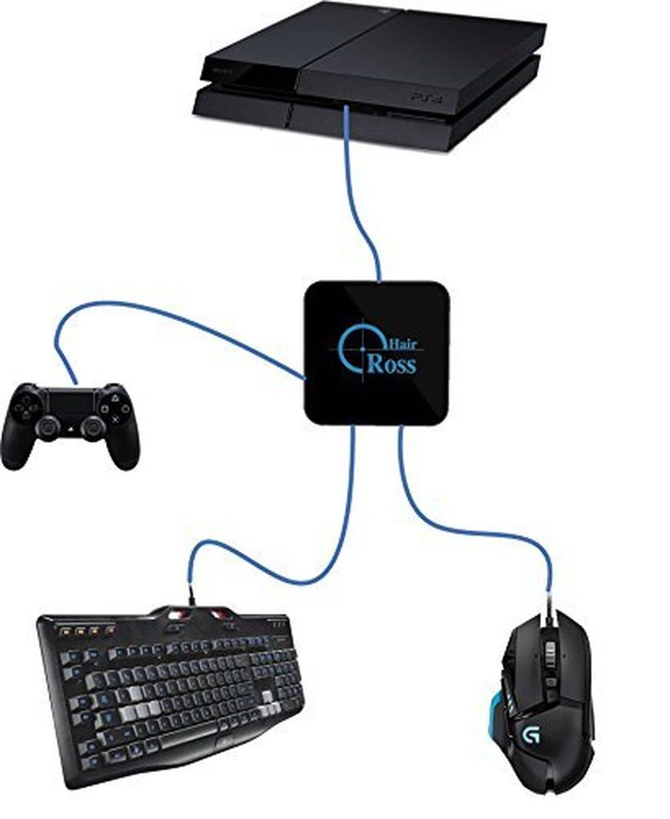 Reasnow CrossHair Keyboard Mouse Converter Controller Adapter for PS4/PS3/Xbox One/360 Nintendo Switch G27 G25 - 4