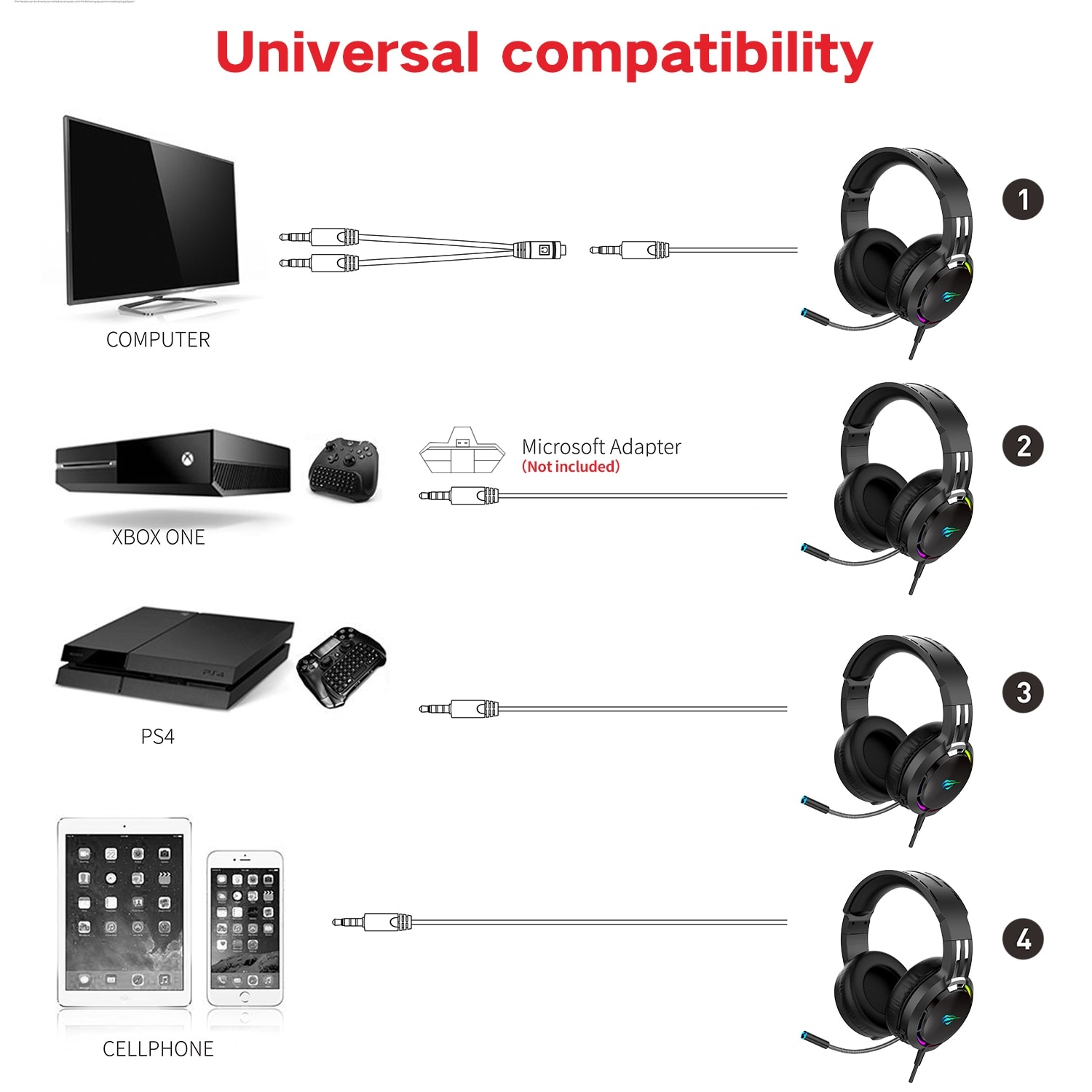 Havit Professional RGB Headset With Mic Switch for Computer, PS4, Xbox, phone Black - 4