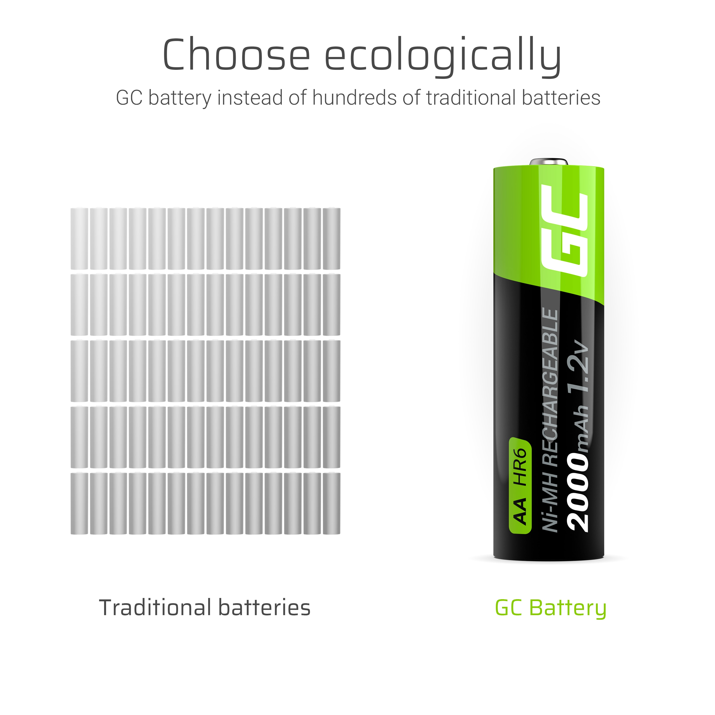 GC® 2x AA rechargeable batteries 2000mAh HR6 Green Cell - 3