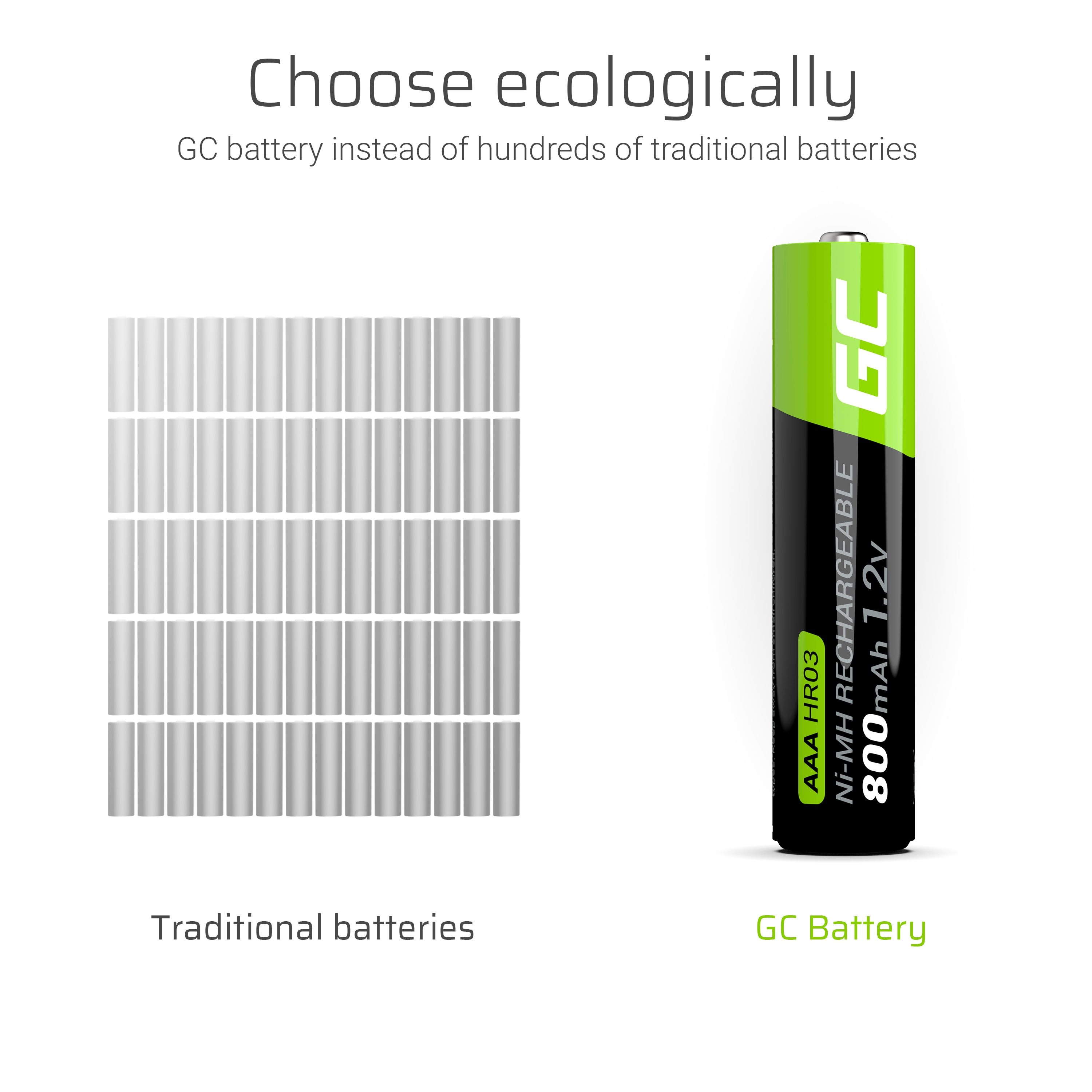 GC® 2x AAA rechargeable batteries HR03 800mAh Green Cell - 3