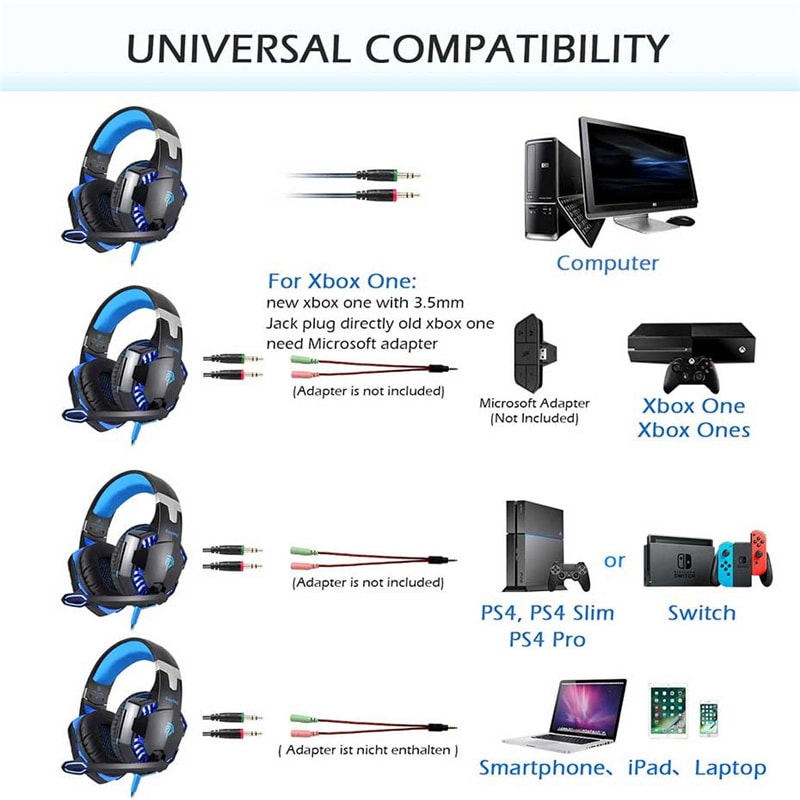 3.5mm Gaming Headset Mic LED Headphones Stereo Surround for PS3 PS4 Xbox ONE 360 Blue - 5