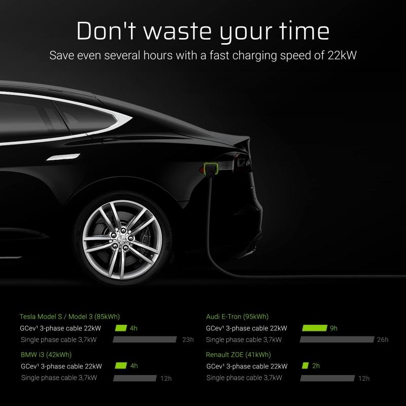 GC® Cable Green Cell GC Type 2 for charging EV Tesla Leaf Ioniq Kona E-tron Zoe 22kW - 2