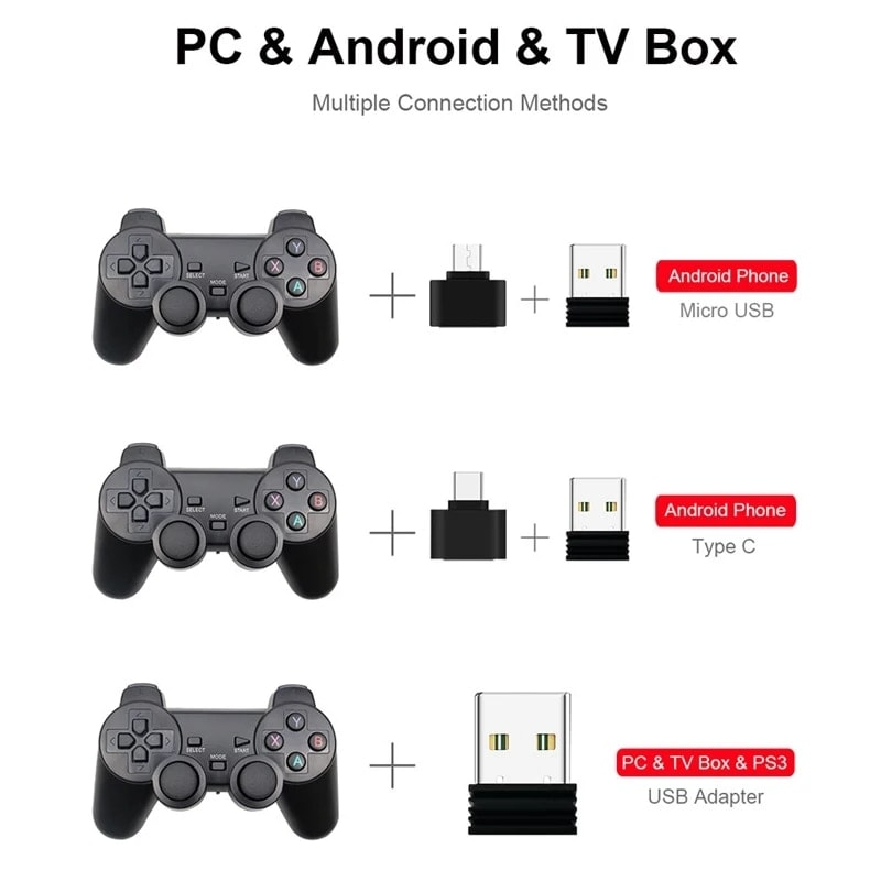 Wireless Controller 2.4G USB For PS3, Android Phone, PC, PS3, TV Box Red - 2