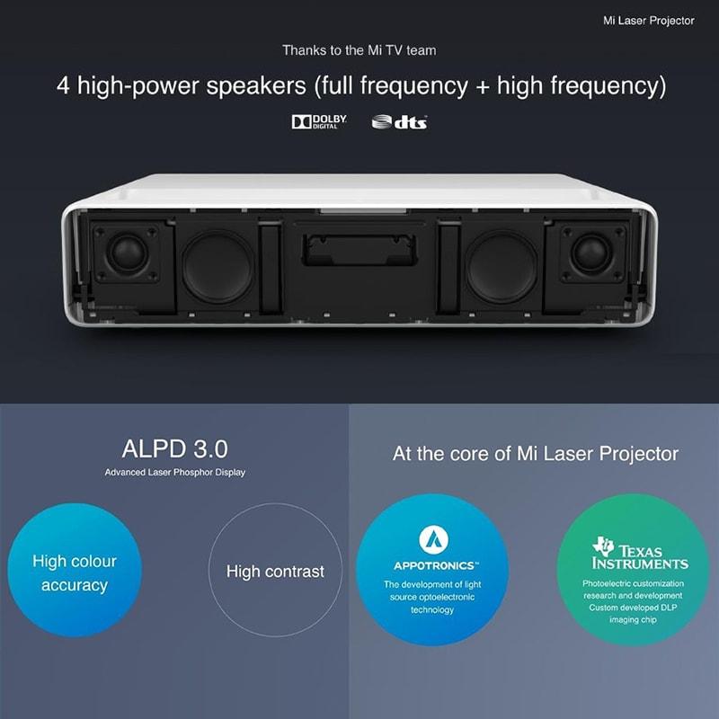 Xiaomi Mi Laser Projector English Version- 1080p Native Resolution, 4K Support, ALPD 3.0 Laser Light Source - 6