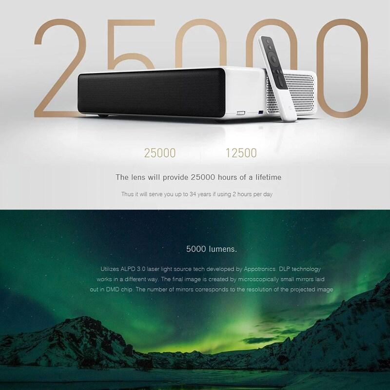 Xiaomi Mi Laser Projector English Version- 1080p Native Resolution, 4K Support, ALPD 3.0 Laser Light Source - 7
