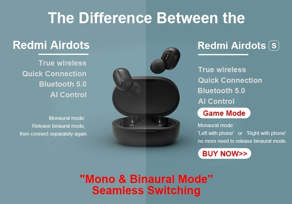 Xiaomi Redmi AirDots S Wireless Stereo Earphone - 8